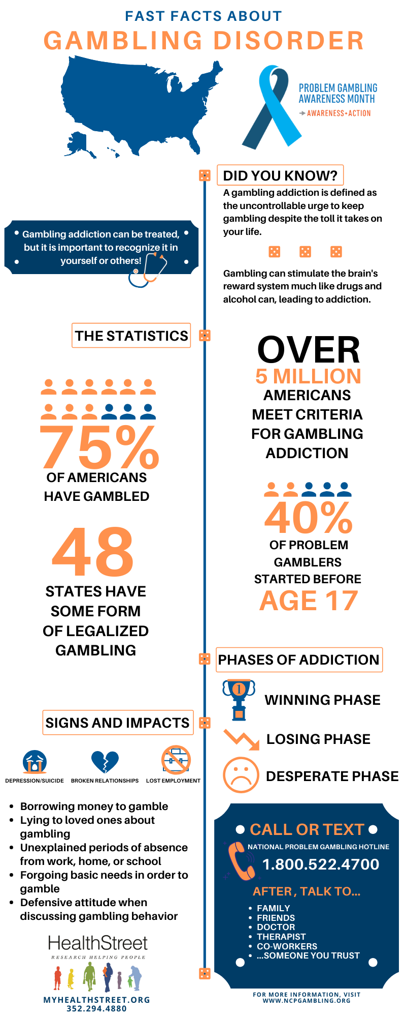 Gambling Disorder Screening day infographic with statistics and helpline PDF attached below